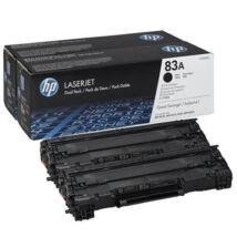Eredeti HP 83A DUPLA (CF283AD) - 2 x 1.500 oldal