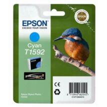 Eredeti Epson T1592 cyan (17ml)