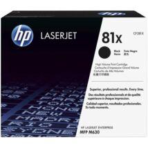 Eredeti HP 81X (CF281X) - 25.000 oldal